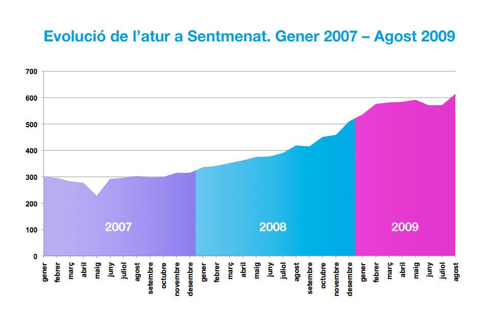 20090909_atur-2007-2009-1.jpg