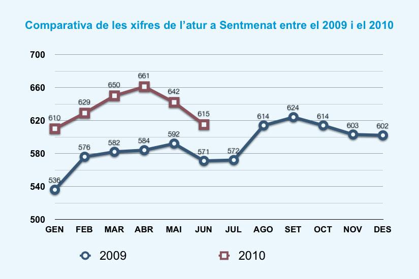 20100706-atur-2009-2010.jpg