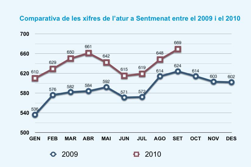 20101006-atur-setembre-2010.jpg