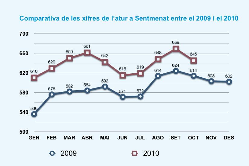 20101110_atur-2009-2010.jpg