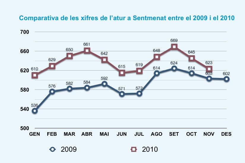20101209-atur-2010.jpg
