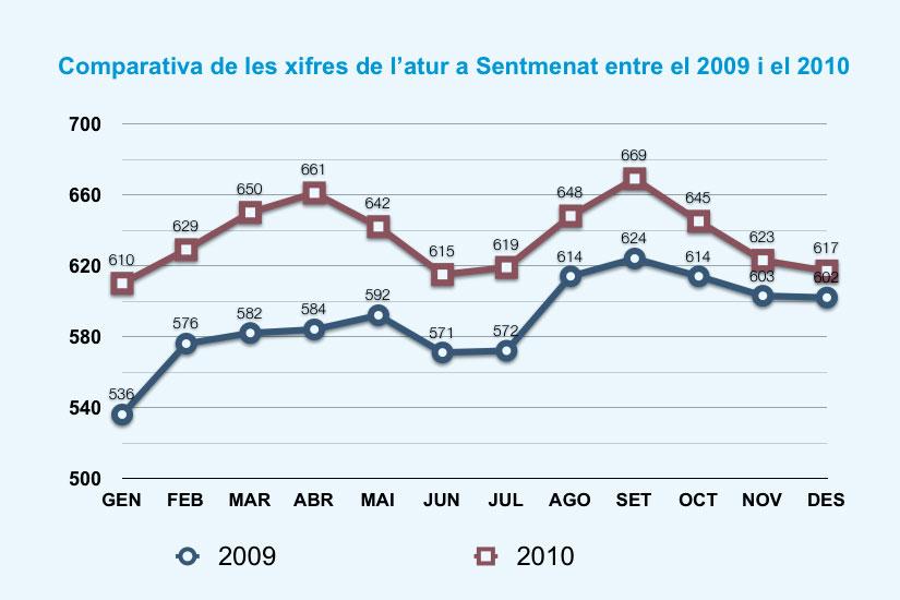 20110114_atur-2010.jpg
